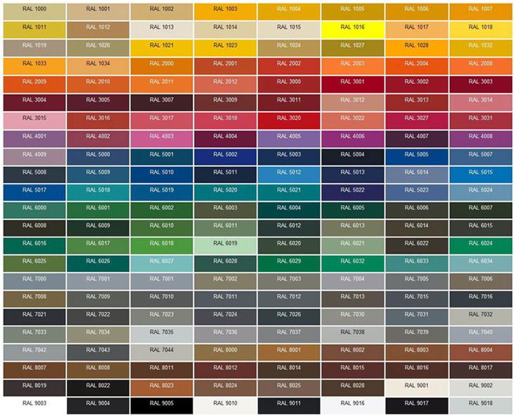 Aluminium RAL Colours