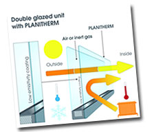 Planitherm Glass
